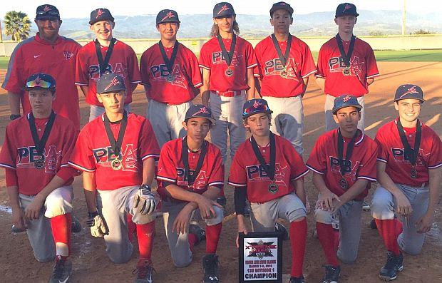 PBA Baseball